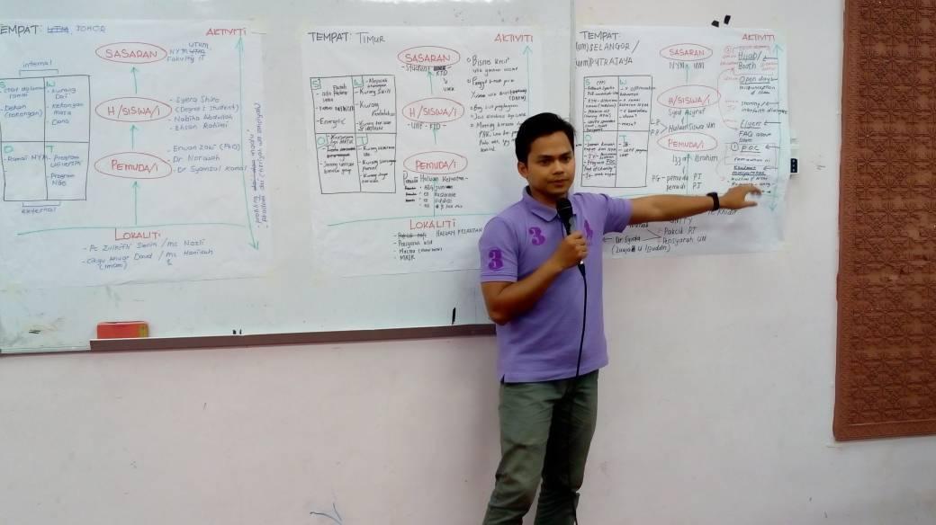 BHF Lancar Latihan Sayap Pemuda-pemudi