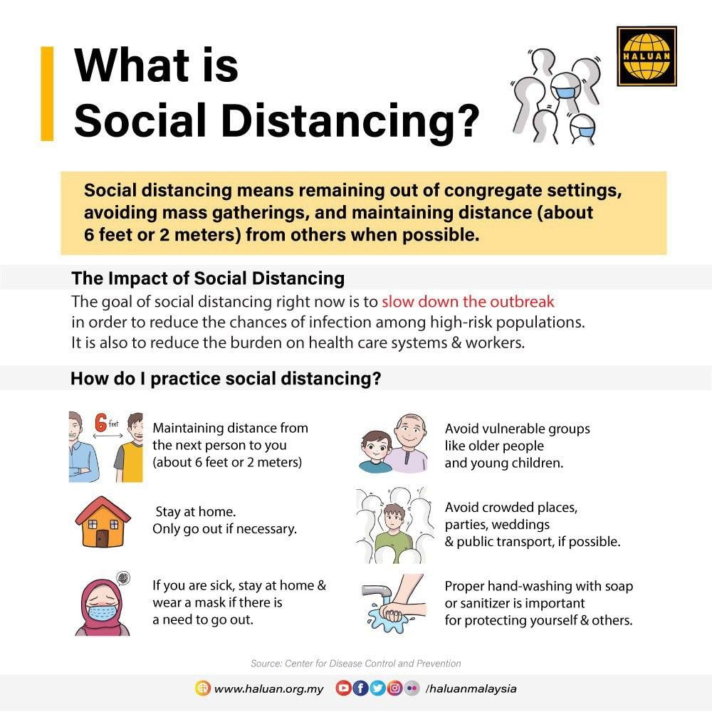 What is Social Distancing?
