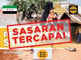 Pek Makanan Syria