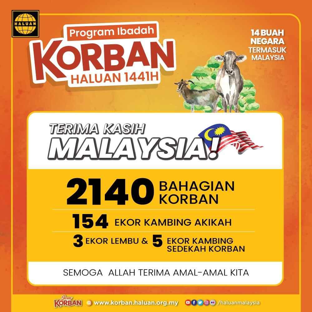 Terima Kasih Rakyat Malaysia!