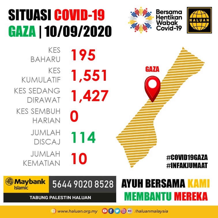 🛑 SITUASI COVID-19 GAZA | 10/09/2020