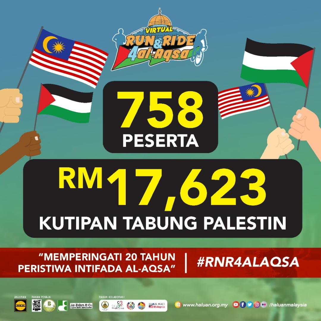 Tahniah Rakyat Malaysia!