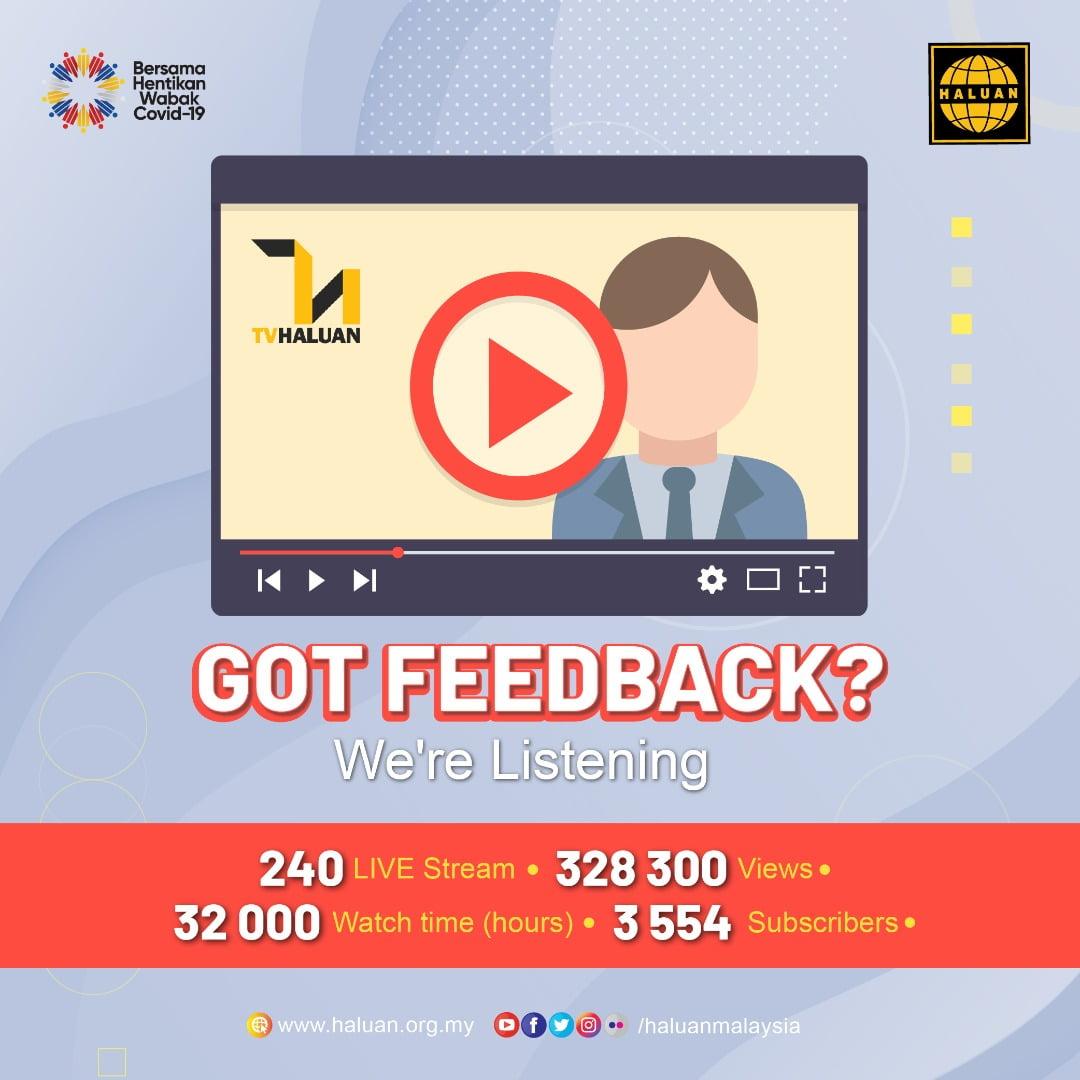 PENILAIAN STRIM ATAS TALIAN TV HALUAN SEPANJANG TAHUN 2020